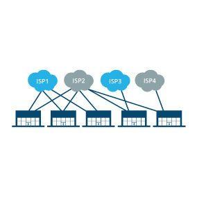 Multi-ISP WAN